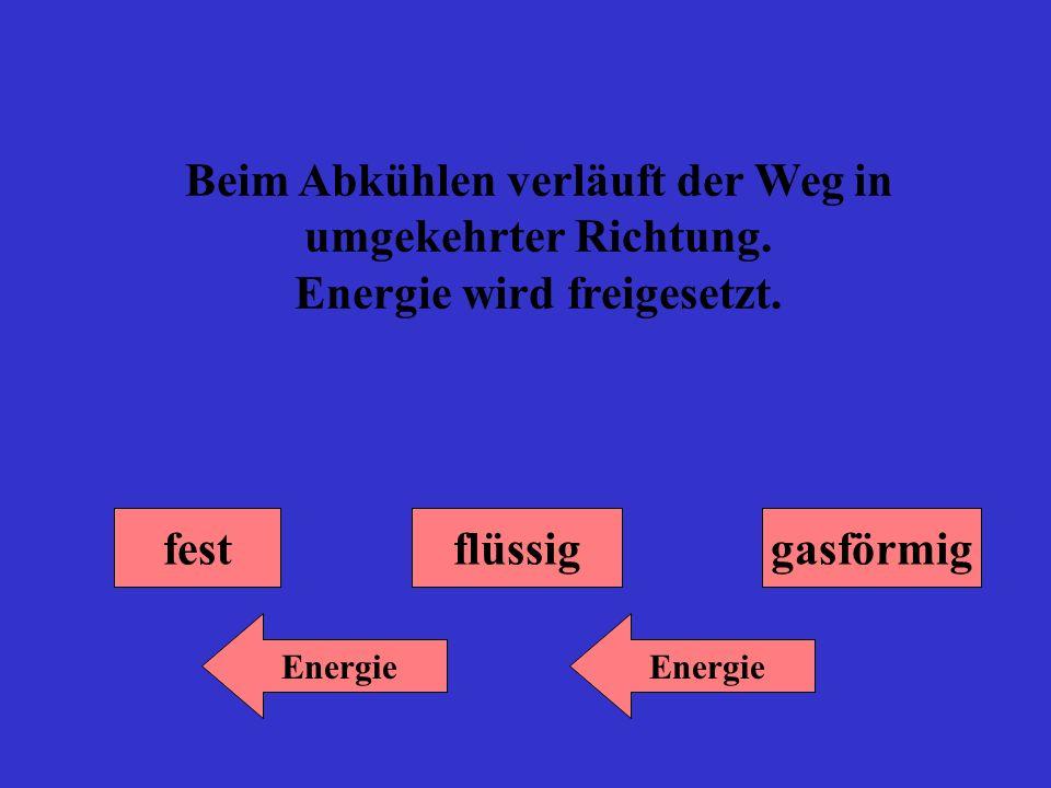 Beim Abkühlen verläuft der Weg in umgekehrter Richtung. Energie wird freigesetzt. flüssiggasförmig Energie fest