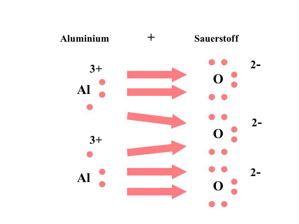 Aluminiumoxid Al 2 O 3 Aluminium und Sauerstoff reagieren im Verhältnis 2:3.