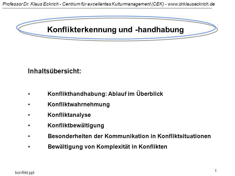 Professor Dr. Klaus Eckrich - Centrum für excellentes Kulturmanagement (CEK) - www.drklauseckrich.de konflikt.ppt 1 Konflikterkennung und -handhabung