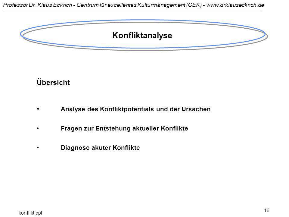 Professor Dr. Klaus Eckrich - Centrum für excellentes Kulturmanagement (CEK) - www.drklauseckrich.de konflikt.ppt 16 Konfliktanalyse Übersicht Analyse