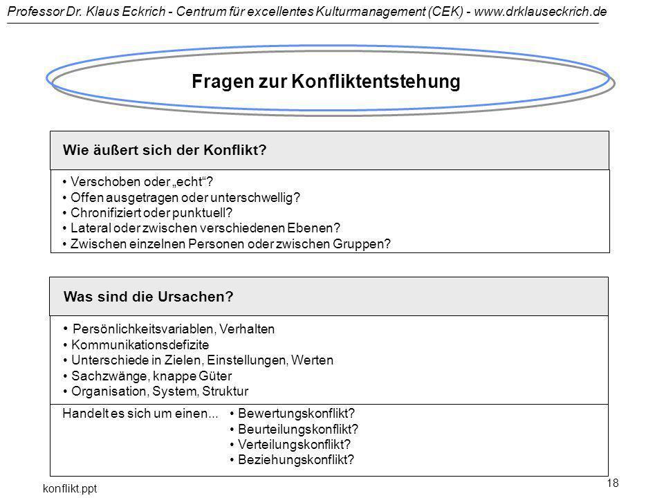Professor Dr. Klaus Eckrich - Centrum für excellentes Kulturmanagement (CEK) - www.drklauseckrich.de konflikt.ppt 18 Fragen zur Konfliktentstehung Was