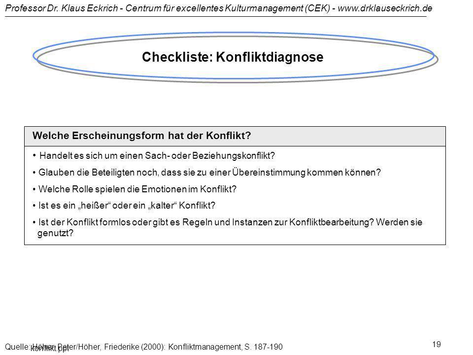 Professor Dr. Klaus Eckrich - Centrum für excellentes Kulturmanagement (CEK) - www.drklauseckrich.de konflikt.ppt 19 Checkliste: Konfliktdiagnose Welc