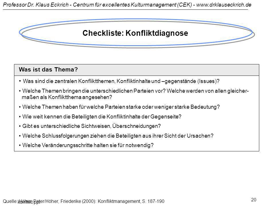 Professor Dr. Klaus Eckrich - Centrum für excellentes Kulturmanagement (CEK) - www.drklauseckrich.de konflikt.ppt 20 Checkliste: Konfliktdiagnose Was