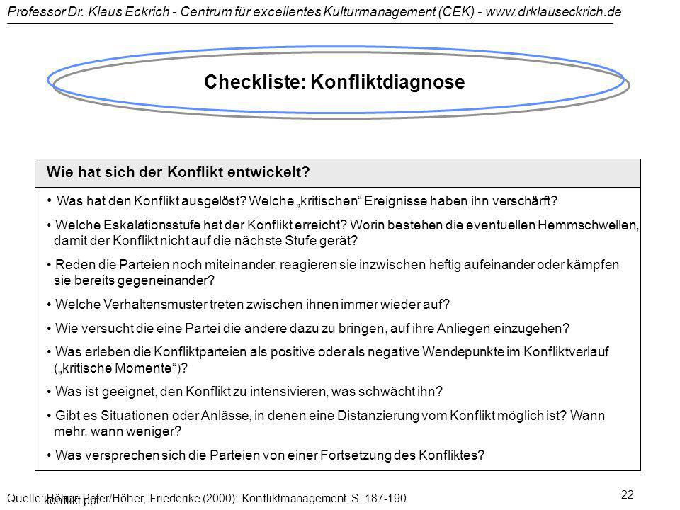 Professor Dr. Klaus Eckrich - Centrum für excellentes Kulturmanagement (CEK) - www.drklauseckrich.de konflikt.ppt 22 Checkliste: Konfliktdiagnose Wie