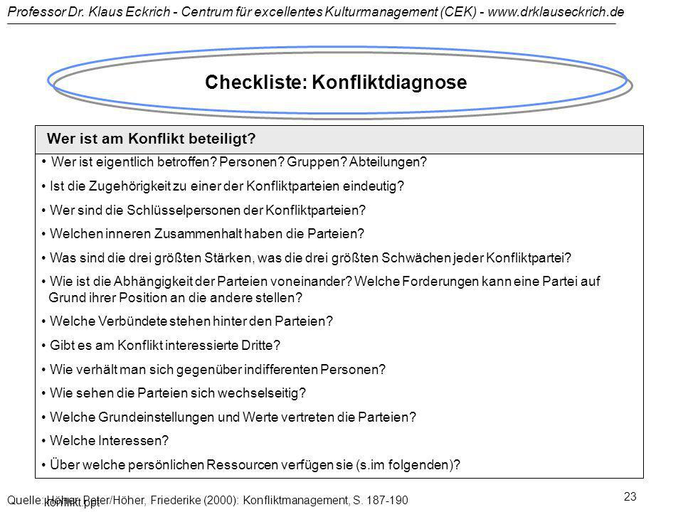 Professor Dr. Klaus Eckrich - Centrum für excellentes Kulturmanagement (CEK) - www.drklauseckrich.de konflikt.ppt 23 Checkliste: Konfliktdiagnose Wer