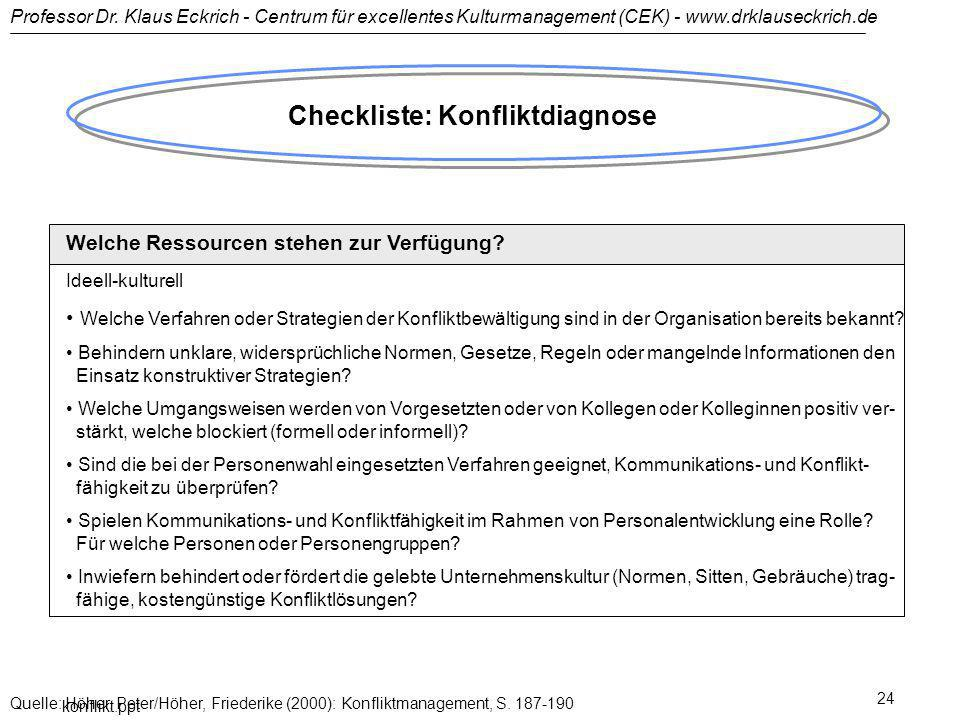 Professor Dr. Klaus Eckrich - Centrum für excellentes Kulturmanagement (CEK) - www.drklauseckrich.de konflikt.ppt 24 Checkliste: Konfliktdiagnose Welc
