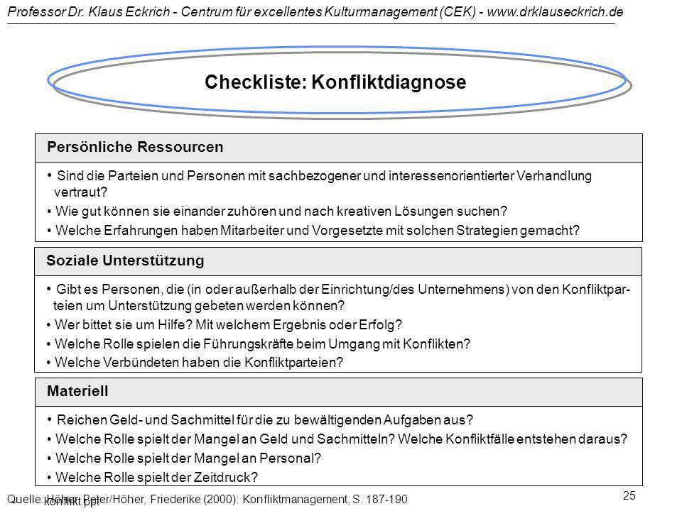 Professor Dr. Klaus Eckrich - Centrum für excellentes Kulturmanagement (CEK) - www.drklauseckrich.de konflikt.ppt 25 Checkliste: Konfliktdiagnose Pers