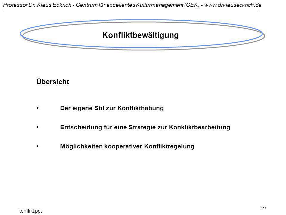 Professor Dr. Klaus Eckrich - Centrum für excellentes Kulturmanagement (CEK) - www.drklauseckrich.de konflikt.ppt 27 Konfliktbewältigung Übersicht Der