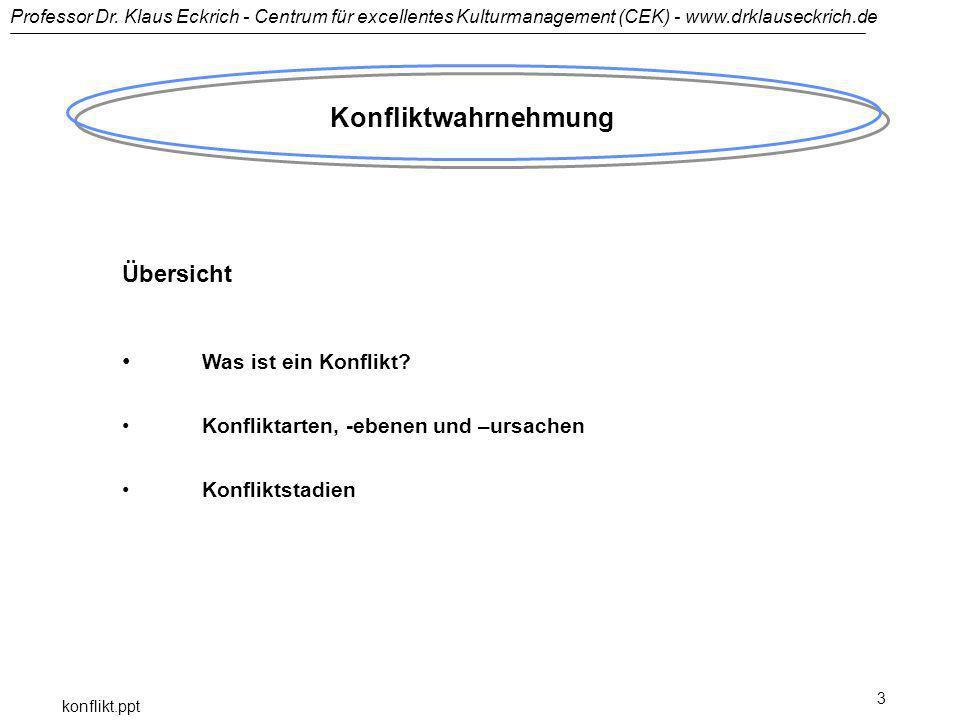 Professor Dr. Klaus Eckrich - Centrum für excellentes Kulturmanagement (CEK) - www.drklauseckrich.de konflikt.ppt 3 Konfliktwahrnehmung Übersicht Was