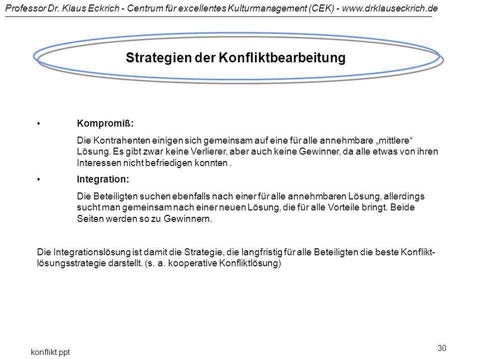 Professor Dr. Klaus Eckrich - Centrum für excellentes Kulturmanagement (CEK) - www.drklauseckrich.de konflikt.ppt 30 Strategien der Konfliktbearbeitun