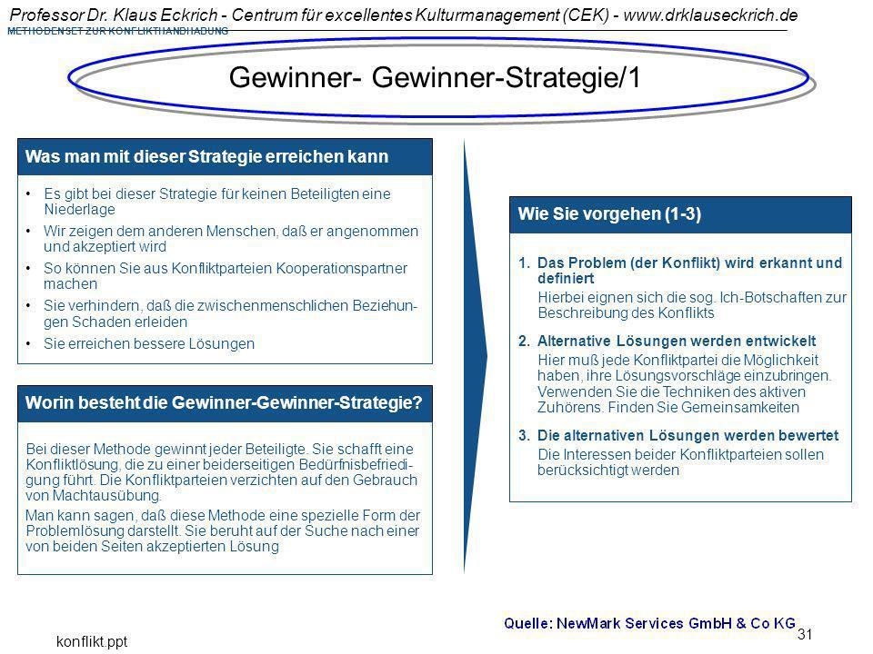 Professor Dr. Klaus Eckrich - Centrum für excellentes Kulturmanagement (CEK) - www.drklauseckrich.de konflikt.ppt 31 Wie Sie vorgehen (1-3) 1.Das Prob