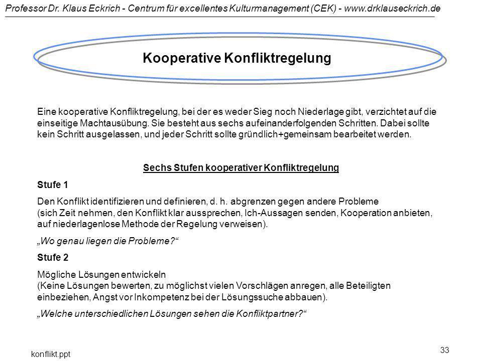 Professor Dr. Klaus Eckrich - Centrum für excellentes Kulturmanagement (CEK) - www.drklauseckrich.de konflikt.ppt 33 Kooperative Konfliktregelung Eine