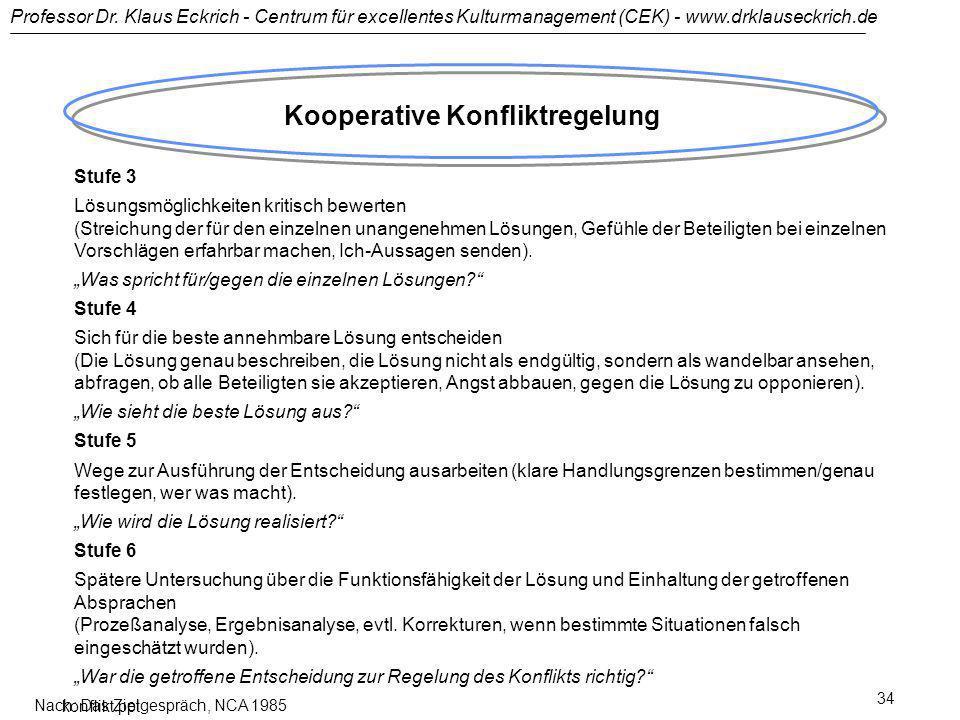 Professor Dr. Klaus Eckrich - Centrum für excellentes Kulturmanagement (CEK) - www.drklauseckrich.de konflikt.ppt 34 Kooperative Konfliktregelung Stuf