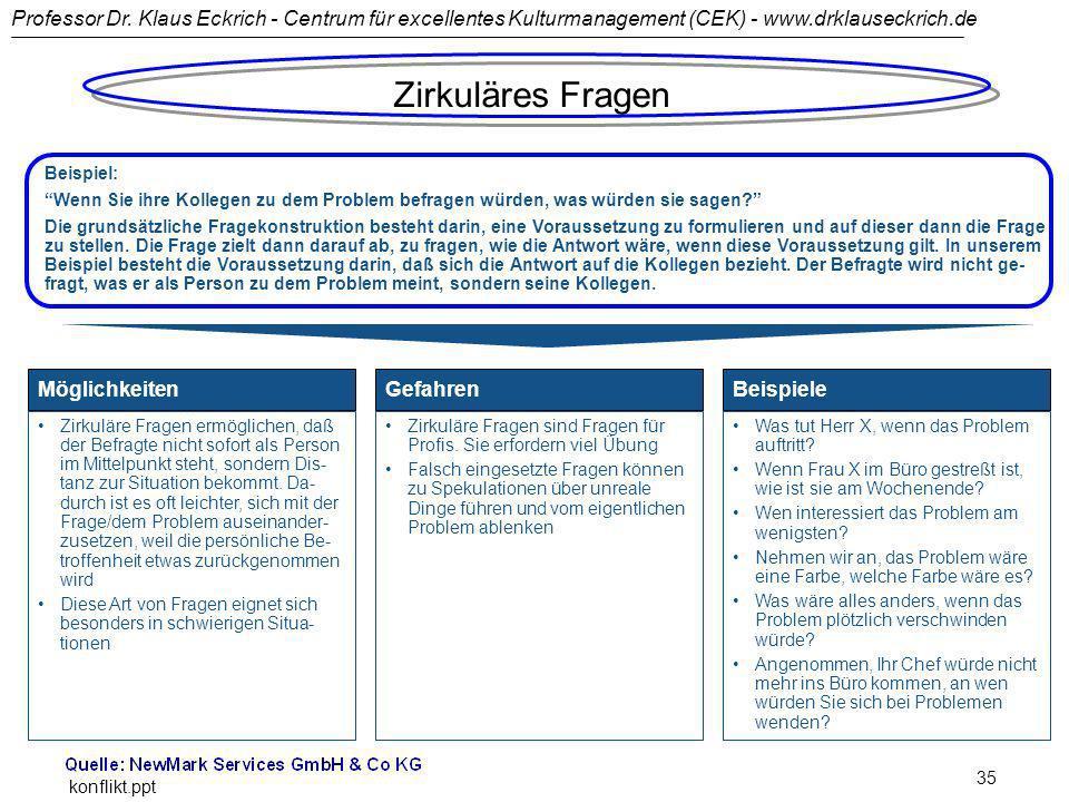 Professor Dr. Klaus Eckrich - Centrum für excellentes Kulturmanagement (CEK) - www.drklauseckrich.de konflikt.ppt 35 Beispiel: Wenn Sie ihre Kollegen