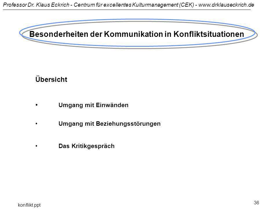 Professor Dr. Klaus Eckrich - Centrum für excellentes Kulturmanagement (CEK) - www.drklauseckrich.de konflikt.ppt 36 Besonderheiten der Kommunikation