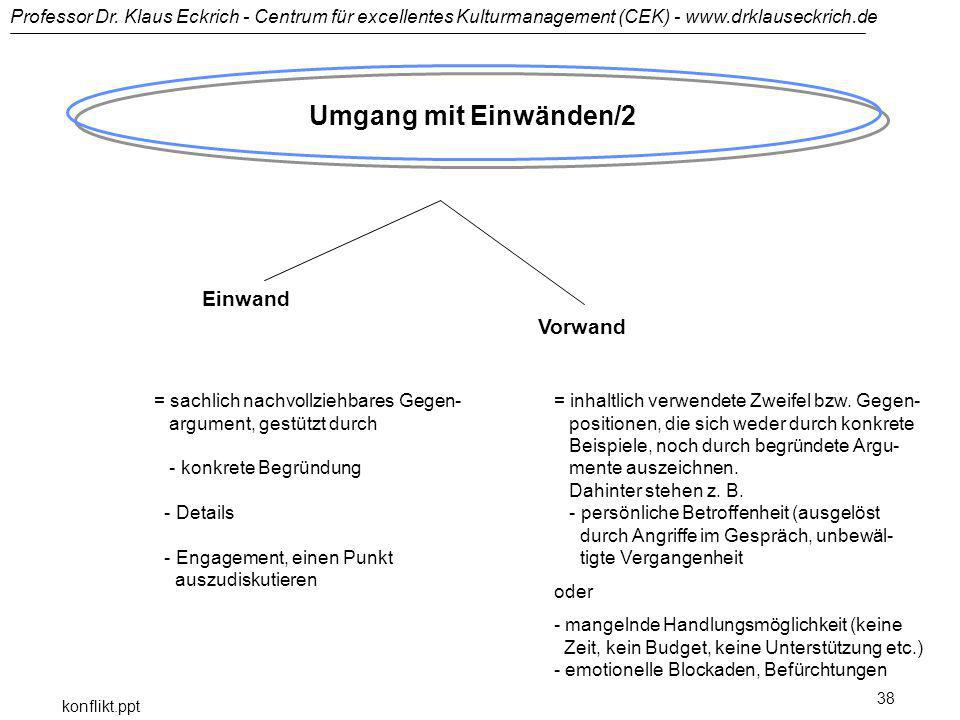 Professor Dr. Klaus Eckrich - Centrum für excellentes Kulturmanagement (CEK) - www.drklauseckrich.de konflikt.ppt 38 Umgang mit Einwänden/2 Einwand Vo