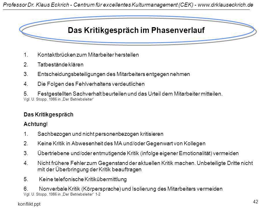Professor Dr. Klaus Eckrich - Centrum für excellentes Kulturmanagement (CEK) - www.drklauseckrich.de konflikt.ppt 42 Das Kritikgespräch im Phasenverla