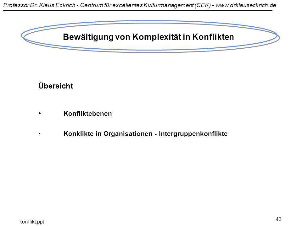 Professor Dr. Klaus Eckrich - Centrum für excellentes Kulturmanagement (CEK) - www.drklauseckrich.de konflikt.ppt 43 Bewältigung von Komplexität in Ko