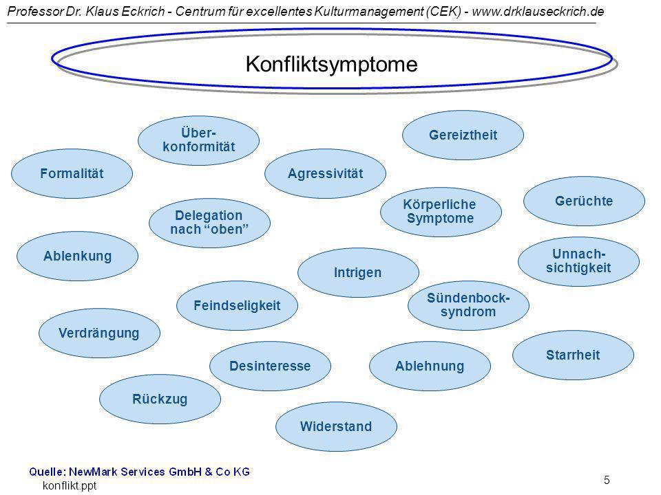 Professor Dr. Klaus Eckrich - Centrum für excellentes Kulturmanagement (CEK) - www.drklauseckrich.de konflikt.ppt 5 Verdrängung DesinteresseAblehnung