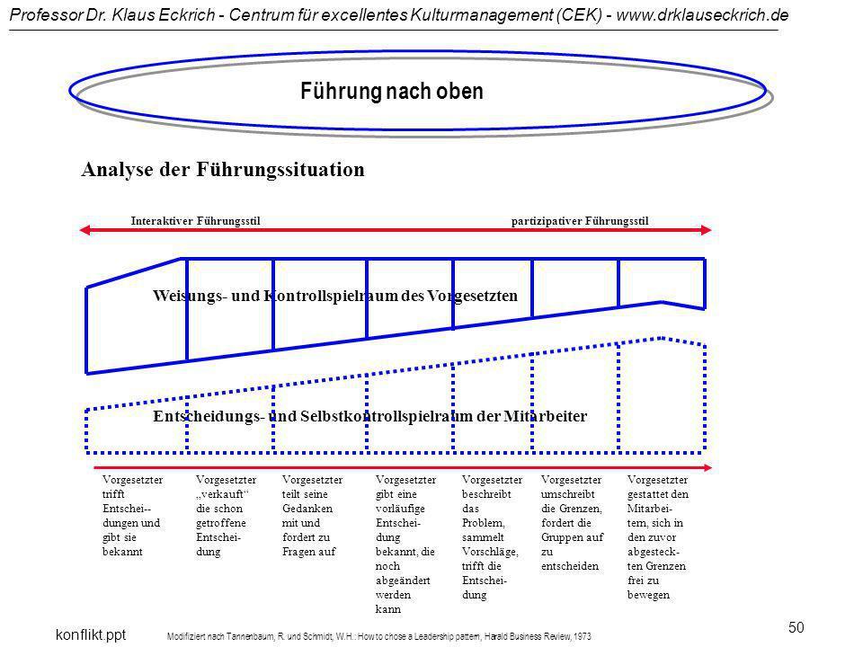 Professor Dr. Klaus Eckrich - Centrum für excellentes Kulturmanagement (CEK) - www.drklauseckrich.de konflikt.ppt 50 Führung nach oben Analyse der Füh