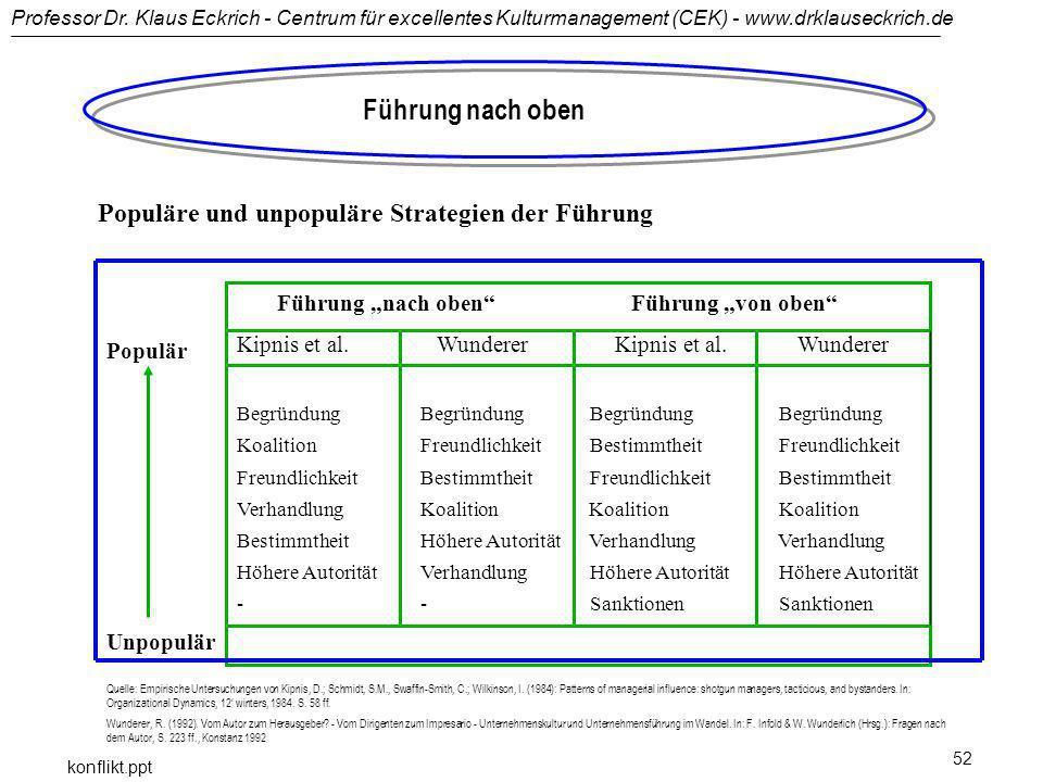 Professor Dr. Klaus Eckrich - Centrum für excellentes Kulturmanagement (CEK) - www.drklauseckrich.de konflikt.ppt 52 Führung nach oben Populäre und un