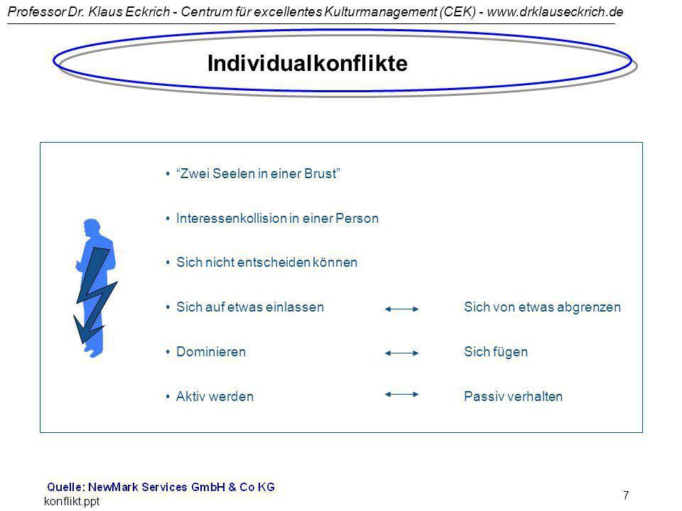 Professor Dr. Klaus Eckrich - Centrum für excellentes Kulturmanagement (CEK) - www.drklauseckrich.de konflikt.ppt 7 Zwei Seelen in einer Brust Interes