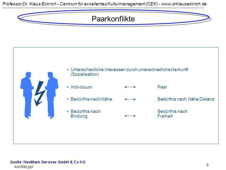 Professor Dr. Klaus Eckrich - Centrum für excellentes Kulturmanagement (CEK) - www.drklauseckrich.de konflikt.ppt 8 Unterschiedliche Interessen durch