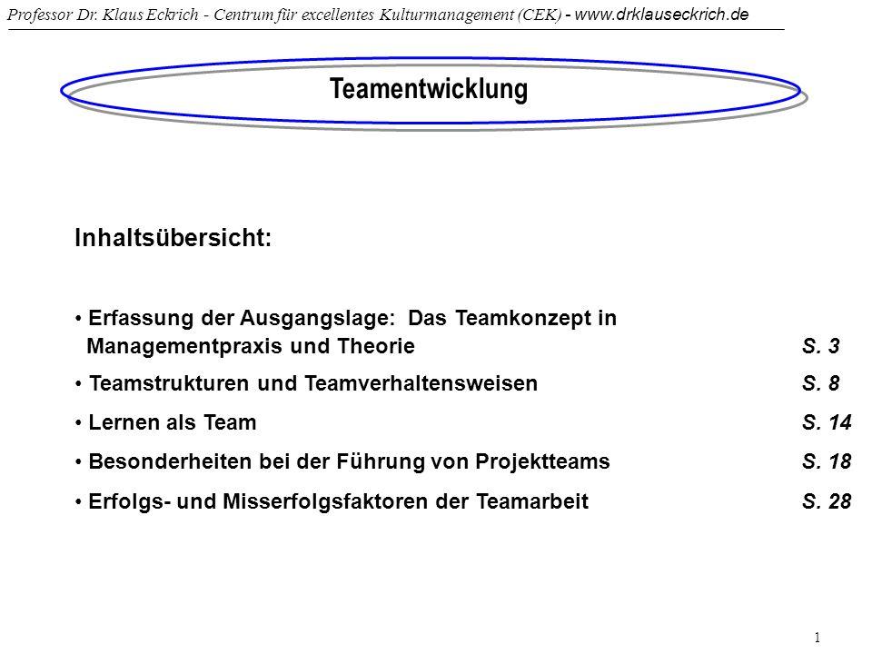 Professor Dr. Klaus Eckrich - Centrum für excellentes Kulturmanagement (CEK) - www.drklauseckrich.de 1 Teamentwicklung Inhaltsübersicht: Erfassung der