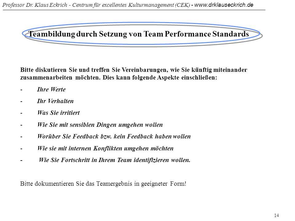 Professor Dr. Klaus Eckrich - Centrum für excellentes Kulturmanagement (CEK) - www.drklauseckrich.de 14 Bitte diskutieren Sie und treffen Sie Vereinba