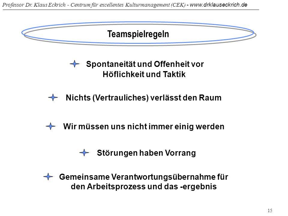 Professor Dr. Klaus Eckrich - Centrum für excellentes Kulturmanagement (CEK) - www.drklauseckrich.de 15 Teamspielregeln Spontaneität und Offenheit vor