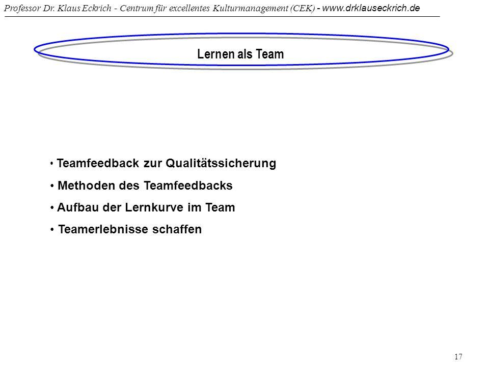 Professor Dr. Klaus Eckrich - Centrum für excellentes Kulturmanagement (CEK) - www.drklauseckrich.de 17 Lernen als Team Teamfeedback zur Qualitätssich