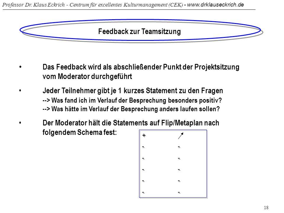Professor Dr. Klaus Eckrich - Centrum für excellentes Kulturmanagement (CEK) - www.drklauseckrich.de 18 Feedback zur Teamsitzung Das Feedback wird als