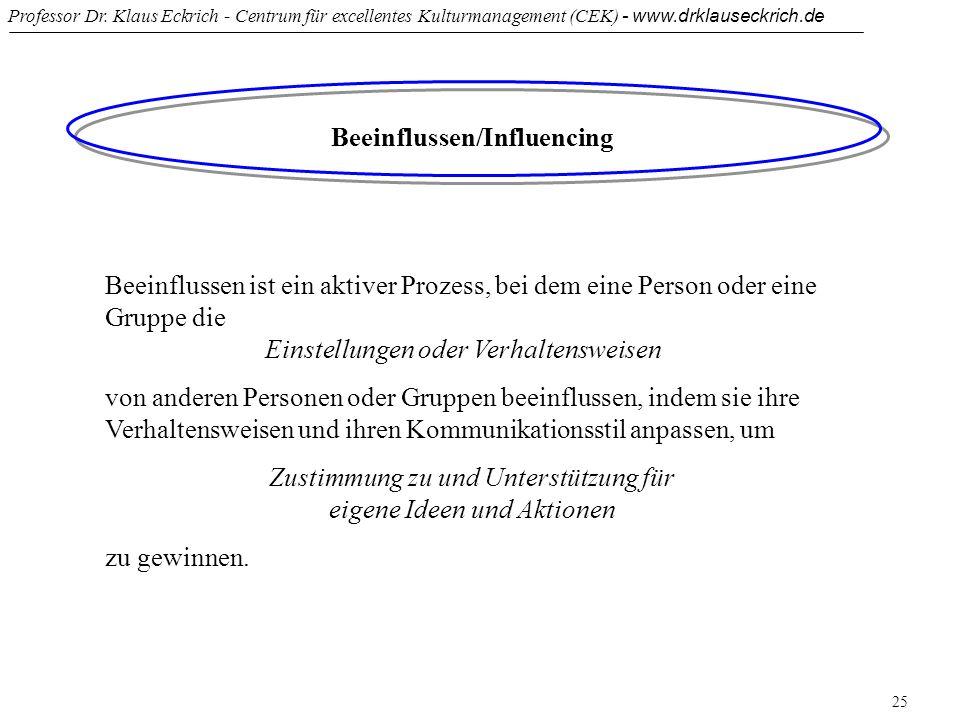 Professor Dr. Klaus Eckrich - Centrum für excellentes Kulturmanagement (CEK) - www.drklauseckrich.de 25 Beeinflussen/Influencing Beeinflussen ist ein