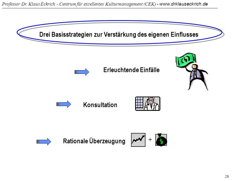 Professor Dr. Klaus Eckrich - Centrum für excellentes Kulturmanagement (CEK) - www.drklauseckrich.de 26 Drei Basisstrategien zur Verstärkung des eigen