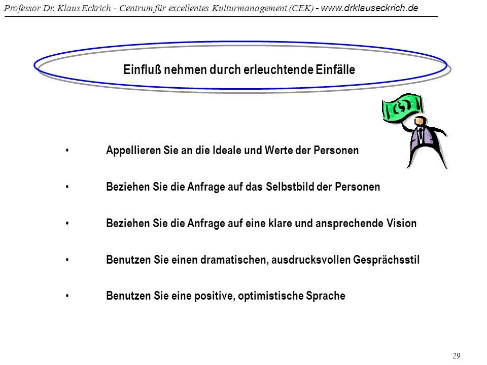 Professor Dr. Klaus Eckrich - Centrum für excellentes Kulturmanagement (CEK) - www.drklauseckrich.de 29 Einfluß nehmen durch erleuchtende Einfälle App