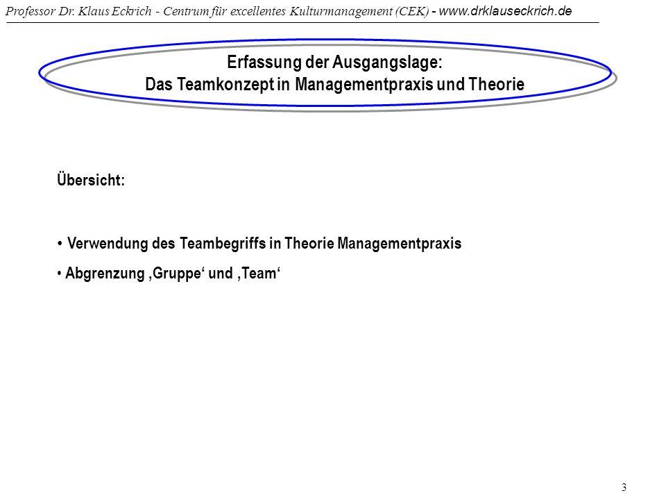 Professor Dr. Klaus Eckrich - Centrum für excellentes Kulturmanagement (CEK) - www.drklauseckrich.de 3 Erfassung der Ausgangslage: Das Teamkonzept in