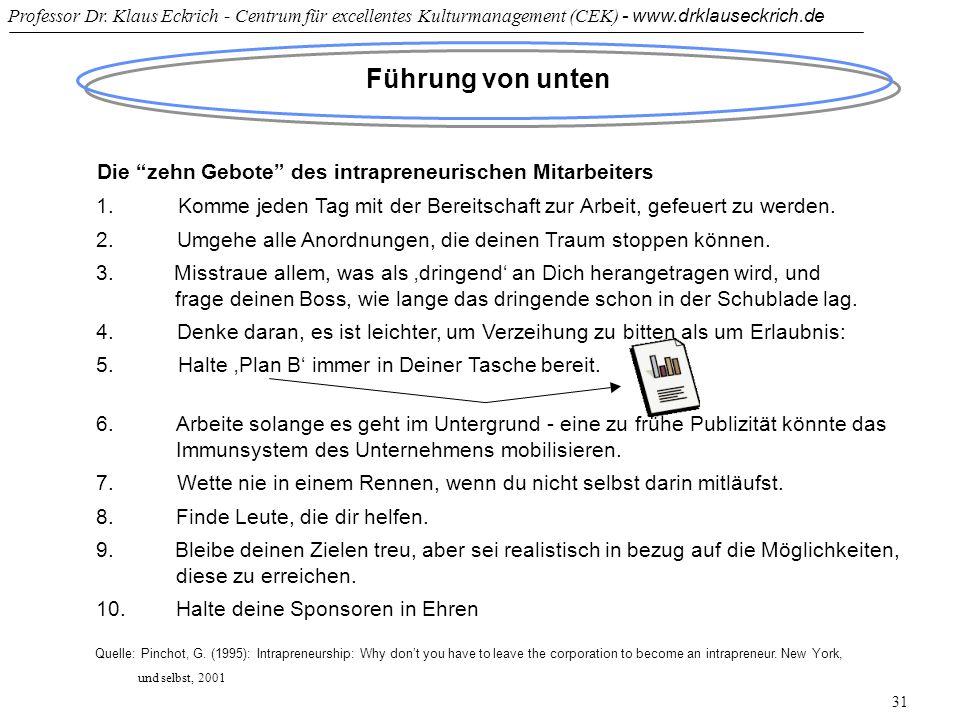Professor Dr. Klaus Eckrich - Centrum für excellentes Kulturmanagement (CEK) - www.drklauseckrich.de 31 Führung von unten Die zehn Gebote des intrapre