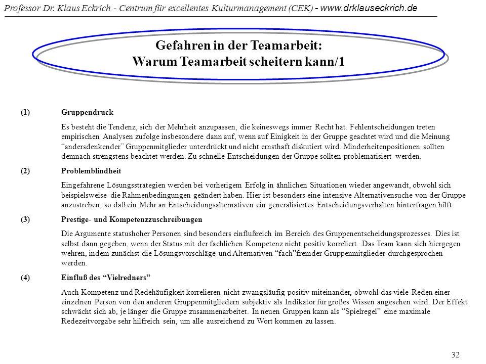 Professor Dr. Klaus Eckrich - Centrum für excellentes Kulturmanagement (CEK) - www.drklauseckrich.de 32 Gefahren in der Teamarbeit: Warum Teamarbeit s