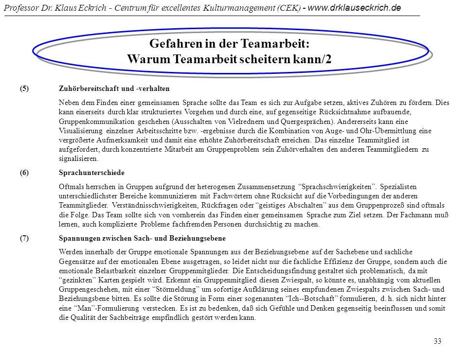 Professor Dr. Klaus Eckrich - Centrum für excellentes Kulturmanagement (CEK) - www.drklauseckrich.de 33 Gefahren in der Teamarbeit: Warum Teamarbeit s