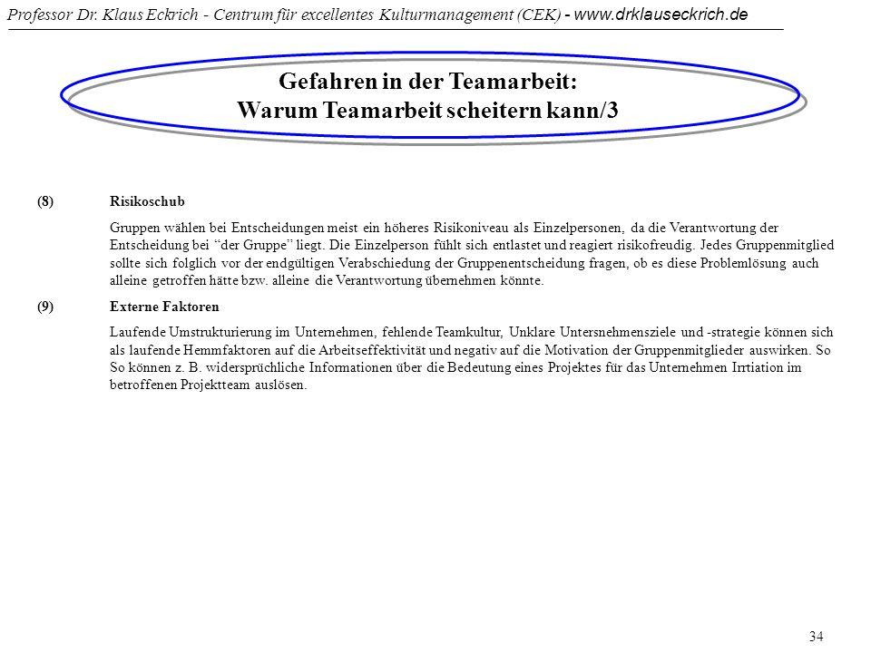 Professor Dr. Klaus Eckrich - Centrum für excellentes Kulturmanagement (CEK) - www.drklauseckrich.de 34 Gefahren in der Teamarbeit: Warum Teamarbeit s