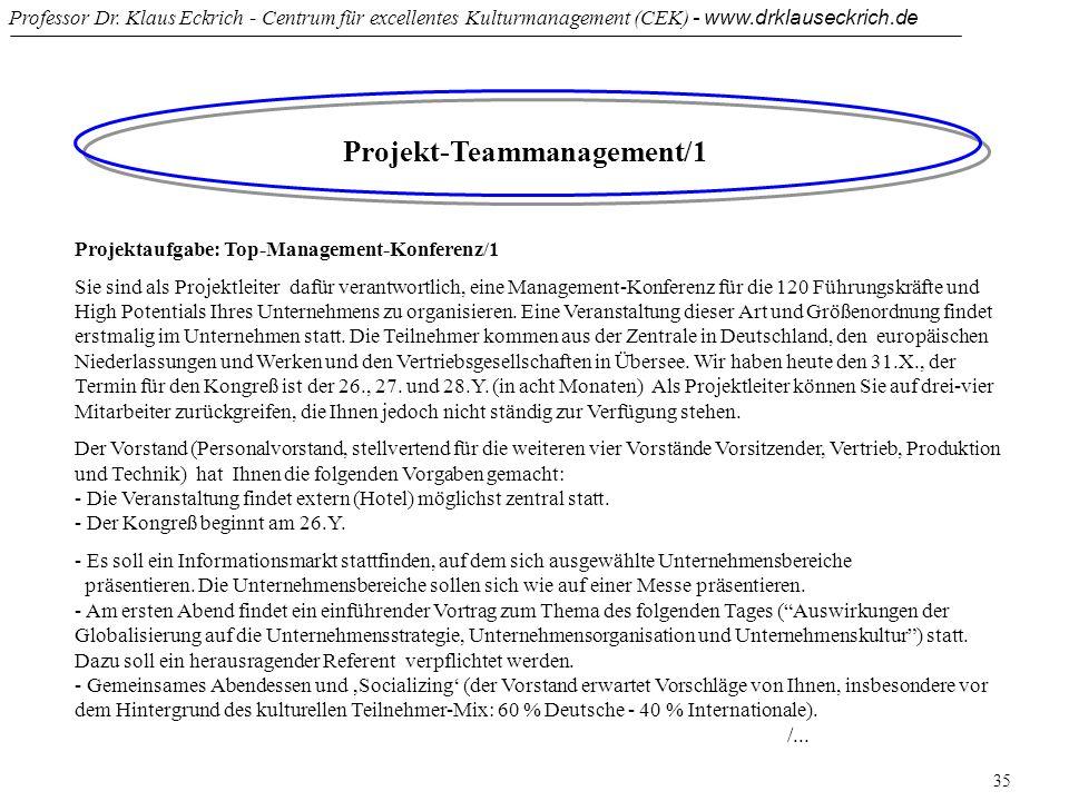 Professor Dr. Klaus Eckrich - Centrum für excellentes Kulturmanagement (CEK) - www.drklauseckrich.de 35 Projekt-Teammanagement/1 Projektaufgabe: Top-M