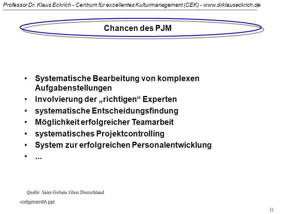 Professor Dr. Klaus Eckrich - Centrum für excellentes Kulturmanagement (CEK) - www.drklauseckrich.de vorlpjmeinfA.ppt 10 Was heißt Multi-Projektmanage