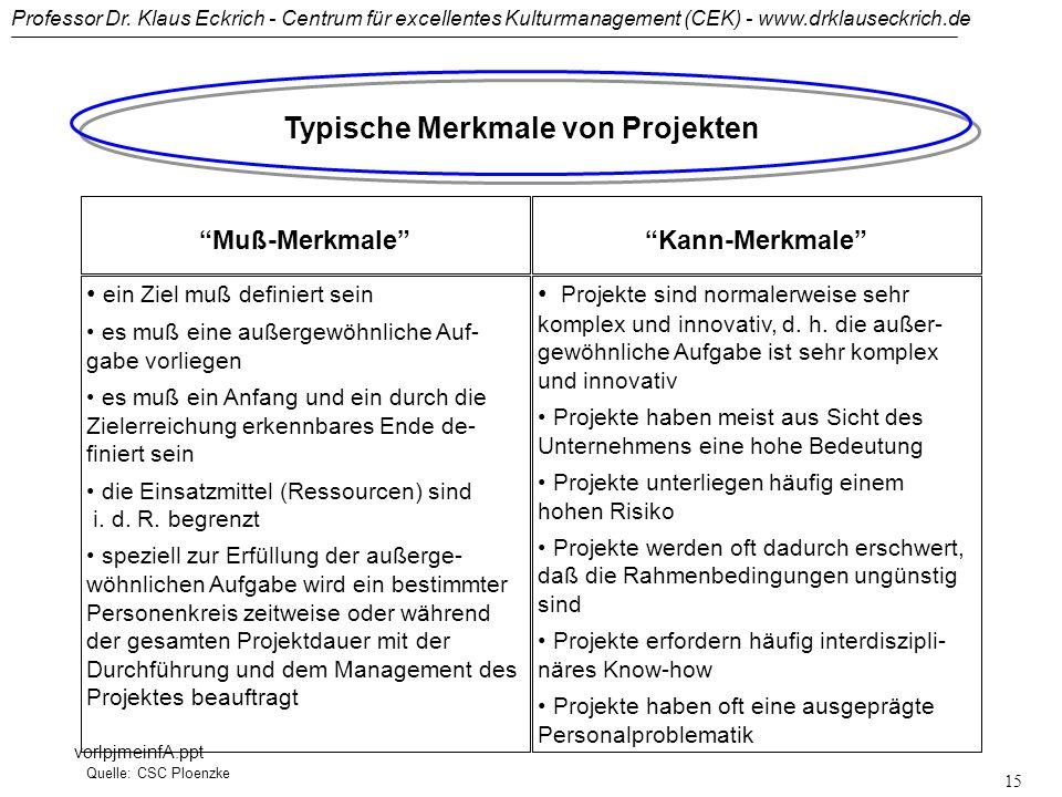 Professor Dr. Klaus Eckrich - Centrum für excellentes Kulturmanagement (CEK) - www.drklauseckrich.de vorlpjmeinfA.ppt 14 Was ist ein Projekt? Ein Proj