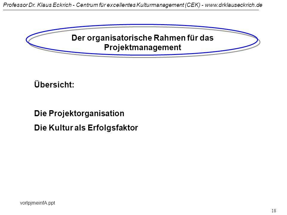 Professor Dr. Klaus Eckrich - Centrum für excellentes Kulturmanagement (CEK) - www.drklauseckrich.de vorlpjmeinfA.ppt 17 A: Projektinitialisierung B:
