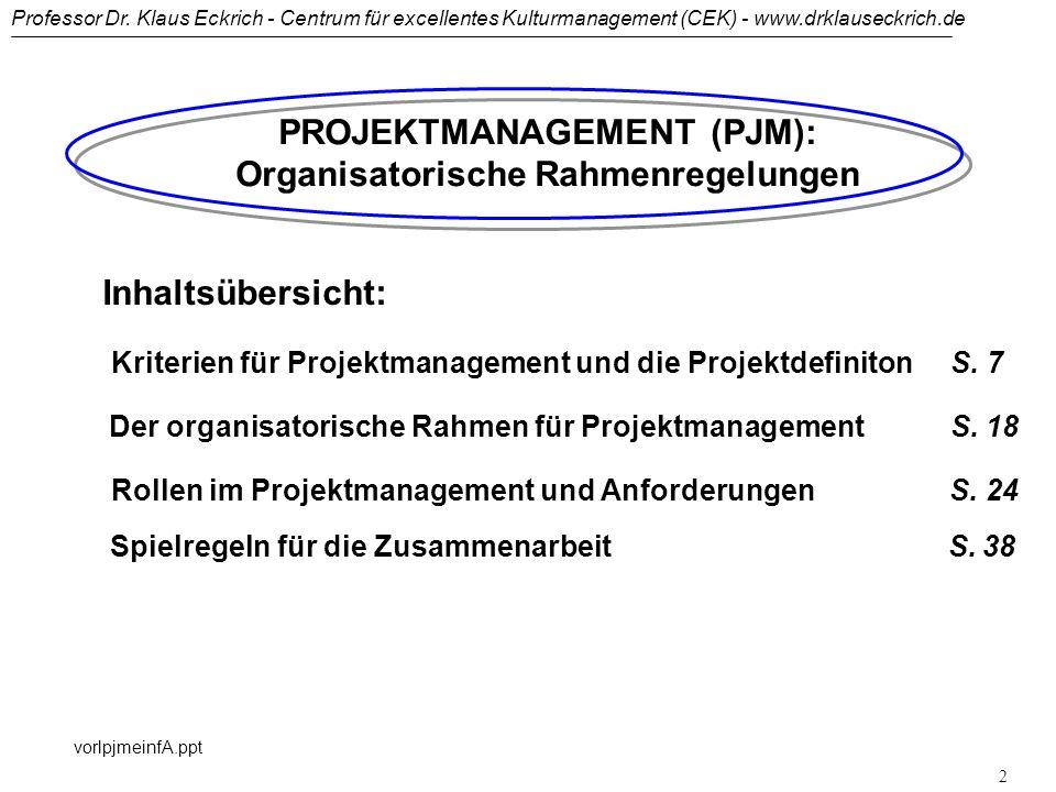 Professor Dr. Klaus Eckrich - Centrum für excellentes Kulturmanagement (CEK) - www.drklauseckrich.de vorlpjmeinfA.ppt 1 PROJEKTMANAGEMENT (PJM) - Hand