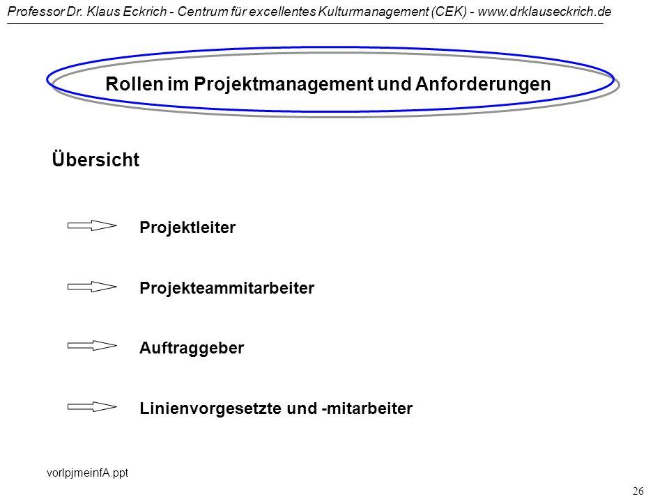 Professor Dr. Klaus Eckrich - Centrum für excellentes Kulturmanagement (CEK) - www.drklauseckrich.de vorlpjmeinfA.ppt 25 Keine Wertschätzung der eigen