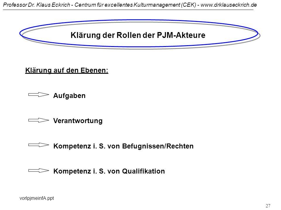 Professor Dr. Klaus Eckrich - Centrum für excellentes Kulturmanagement (CEK) - www.drklauseckrich.de vorlpjmeinfA.ppt 26 Rollen im Projektmanagement u
