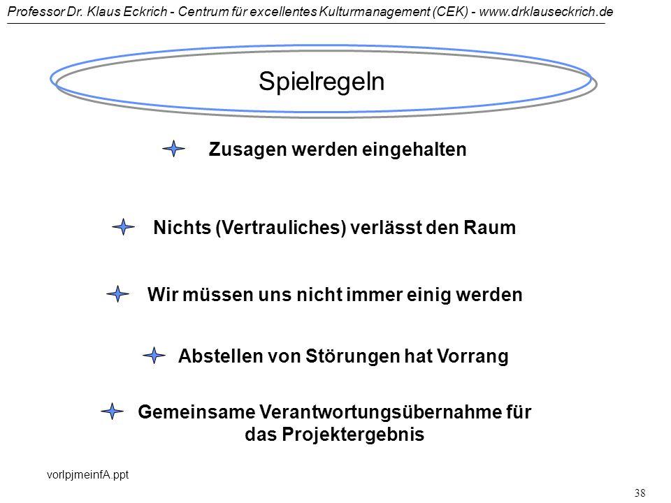 Professor Dr. Klaus Eckrich - Centrum für excellentes Kulturmanagement (CEK) - www.drklauseckrich.de vorlpjmeinfA.ppt 37 Qualifikation des Linienvorge