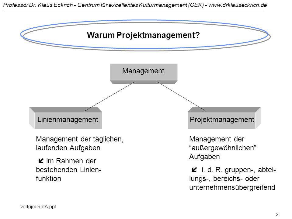 Professor Dr. Klaus Eckrich - Centrum für excellentes Kulturmanagement (CEK) - www.drklauseckrich.de vorlpjmeinfA.ppt 7 Kriterien für Projektmanagemen