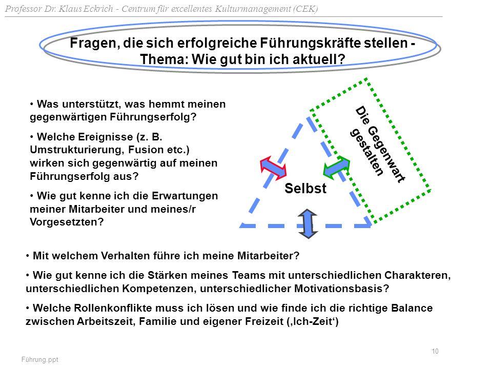 Professor Dr. Klaus Eckrich - Centrum für excellentes Kulturmanagement (CEK) Führung.ppt 10 Fragen, die sich erfolgreiche Führungskräfte stellen - The